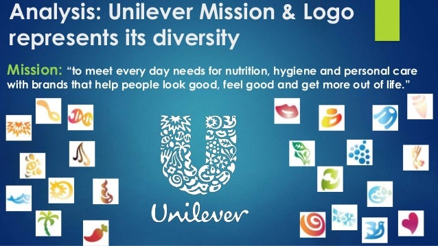 an analysis of the diversification strategy in unilever and the woolworth company An analysis of the diversification strategy in unilever and the woolworth company 770 words 2 pages an analysis of the virgin group 993 words 2 pages.