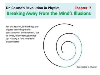 """Ог Теллез Представляет: Революция в физике доктора Космо. Глава 7 """"Пространство-время имеет фрактальную структуру"""".  Vol7-spacetime-has-the-fractal-structure-revolution-in-physics-by-dr-cosmo-27-320"""