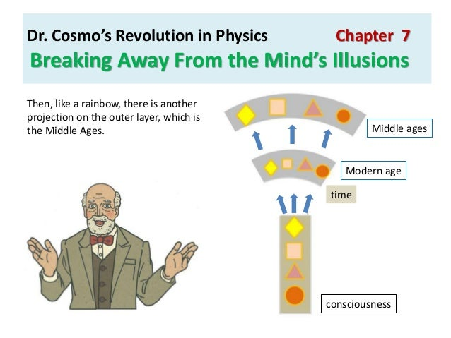 """Ог Теллез Представляет: Революция в физике доктора Космо. Глава 7 """"Пространство-время имеет фрактальную структуру"""".  Vol7-spacetime-has-the-fractal-structure-revolution-in-physics-by-dr-cosmo-20-638"""