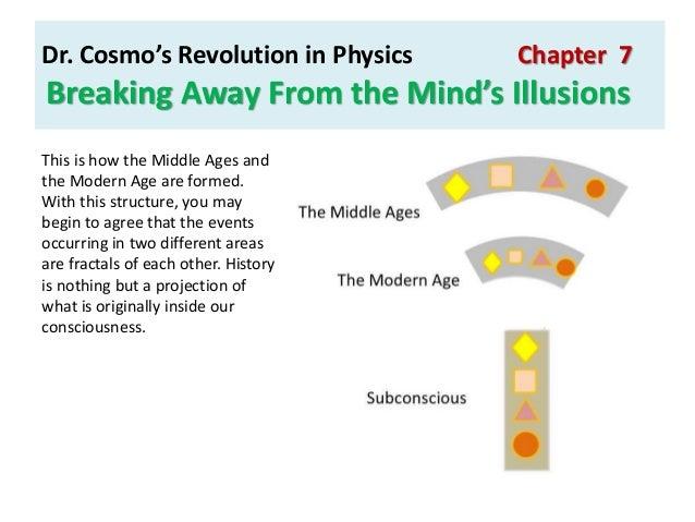 """Ог Теллез Представляет: Революция в физике доктора Космо. Глава 7 """"Пространство-время имеет фрактальную структуру"""".  Vol7-spacetime-has-the-fractal-structure-revolution-in-physics-by-dr-cosmo-21-638"""
