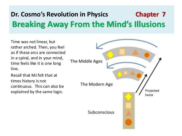"""Ог Теллез Представляет: Революция в физике доктора Космо. Глава 7 """"Пространство-время имеет фрактальную структуру"""".  Vol7-spacetime-has-the-fractal-structure-revolution-in-physics-by-dr-cosmo-22-638"""
