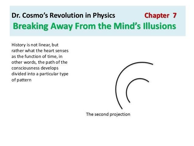 """Ог Теллез Представляет: Революция в физике доктора Космо. Глава 7 """"Пространство-время имеет фрактальную структуру"""".  Vol7-spacetime-has-the-fractal-structure-revolution-in-physics-by-dr-cosmo-24-638"""