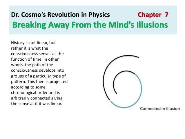 """Ог Теллез Представляет: Революция в физике доктора Космо. Глава 7 """"Пространство-время имеет фрактальную структуру"""".  Vol7-spacetime-has-the-fractal-structure-revolution-in-physics-by-dr-cosmo-25-638"""