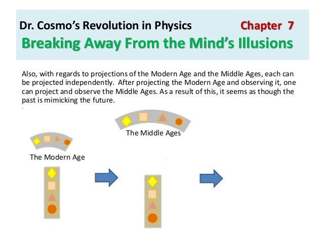 """Ог Теллез Представляет: Революция в физике доктора Космо. Глава 7 """"Пространство-время имеет фрактальную структуру"""".  Vol7-spacetime-has-the-fractal-structure-revolution-in-physics-by-dr-cosmo-29-638"""