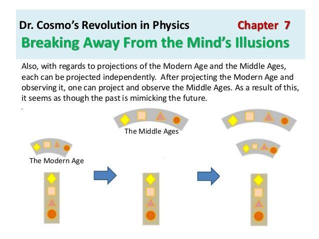 """Ог Теллез Представляет: Революция в физике доктора Космо. Глава 7 """"Пространство-время имеет фрактальную структуру"""".  Vol7-spacetime-has-the-fractal-structure-revolution-in-physics-by-dr-cosmo-30-638"""