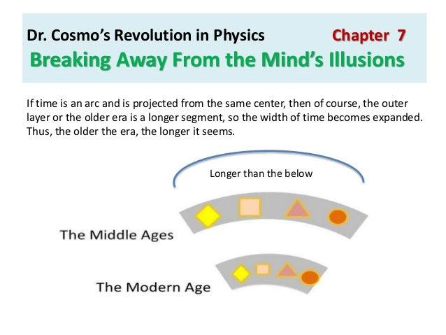 """Ог Теллез Представляет: Революция в физике доктора Космо. Глава 7 """"Пространство-время имеет фрактальную структуру"""".  Vol7-spacetime-has-the-fractal-structure-revolution-in-physics-by-dr-cosmo-34-638"""