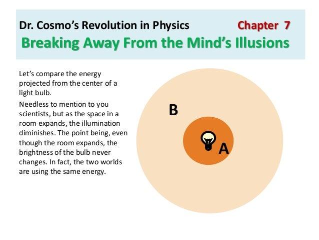"""Ог Теллез Представляет: Революция в физике доктора Космо. Глава 7 """"Пространство-время имеет фрактальную структуру"""".  Vol7-spacetime-has-the-fractal-structure-revolution-in-physics-by-dr-cosmo-37-638"""