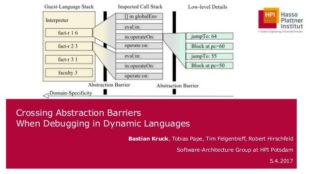 Crossing Abstraction Barriers When Debugging in Dynamic Languages Bastian Kruck, Tobias Pape, Tim Felgentreff, Robert Hirs...
