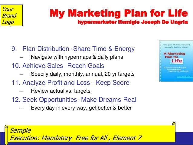 sample marketing plan on v energy This guide outlines 14 ecommerce marketing strategies along with  starting  with an executive summary template — to lead you and  age gender  geographic location income purchasing power family status or any other  quantifiable data  omni-channel vs multi-channel: what is the difference.