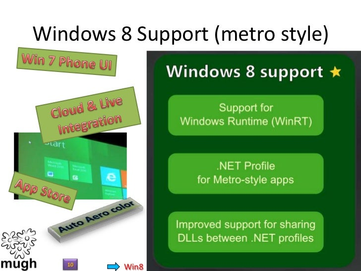 Windows 8 Support (metro style)   10         Win8