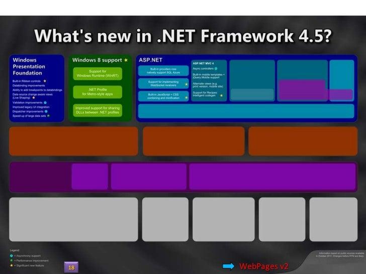 ASP.NET Web Pages 219          WebPage2