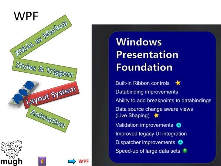WPF      8   WPF