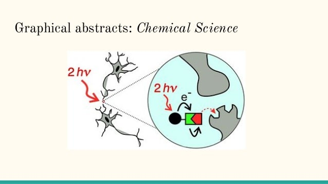 Graphical abstracts: Chemical Science