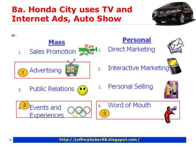 Honda Marketing Plan - PowerPoint PPT Presentation