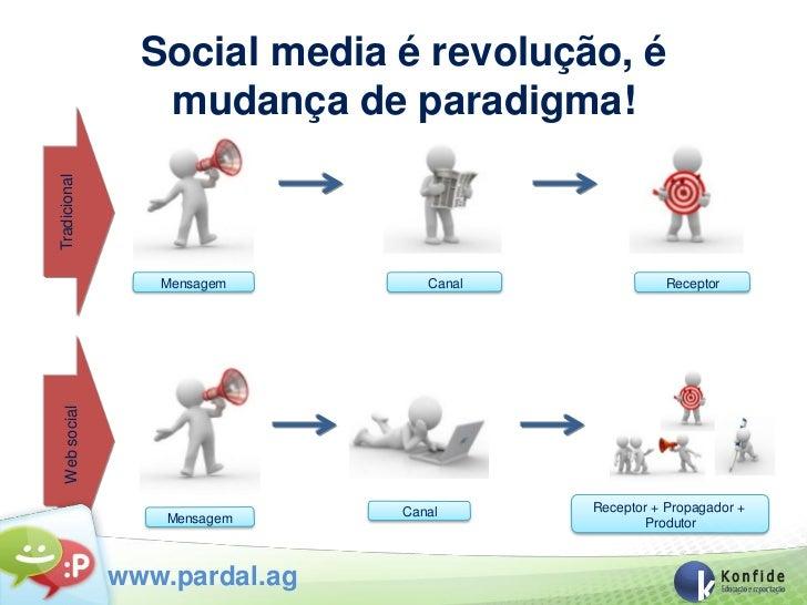Social media é revolução, é                   mudança de paradigma!Tradicional                   Mensagem        Canal    ...