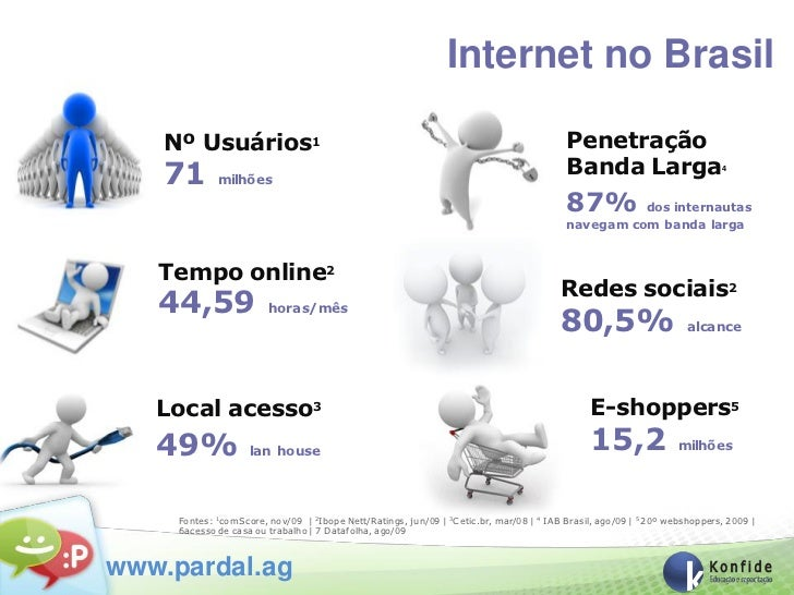 Internet no Brasil   Nº Usuários1                                                                           Penetração   7...
