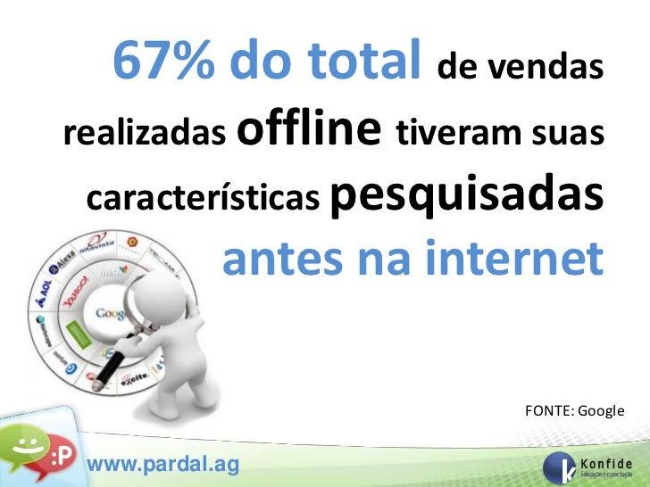67% do total de vendasrealizadas offline tiveram suas características pesquisadas            antes na internet            ...
