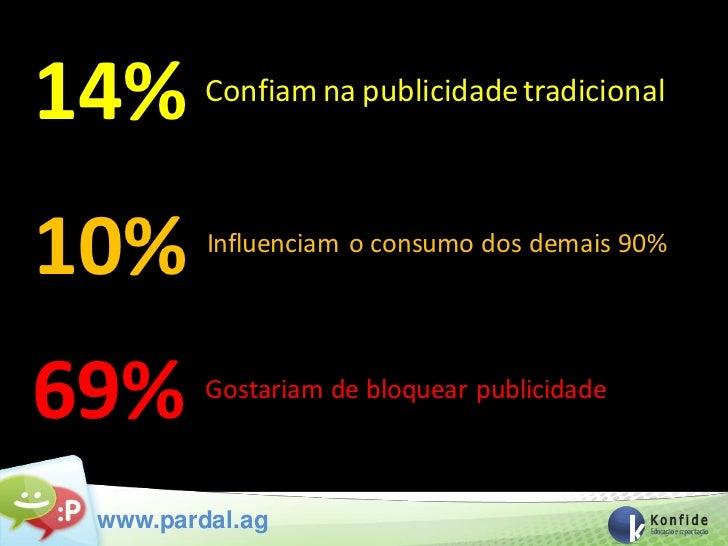 14%      Confiam na publicidade tradicional10%      Influenciam o consumo dos demais 90%69%      Gostariam de bloquear pub...