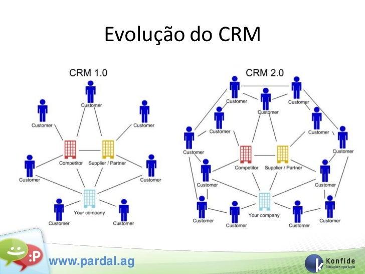Evolução do CRMwww.pardal.ag