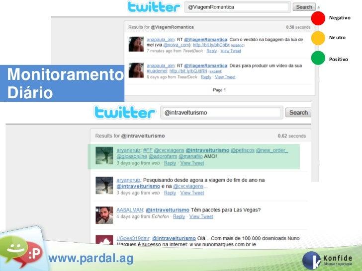 Negativo                    Neutro                    PositivoMonitoramentoDiário    www.pardal.ag