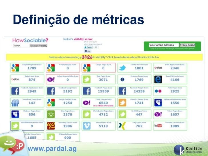 Definição de métricas  www.pardal.ag