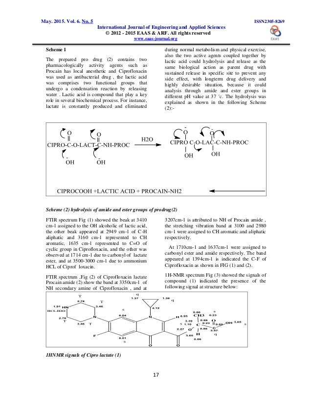Cheap Ciprofloxacin