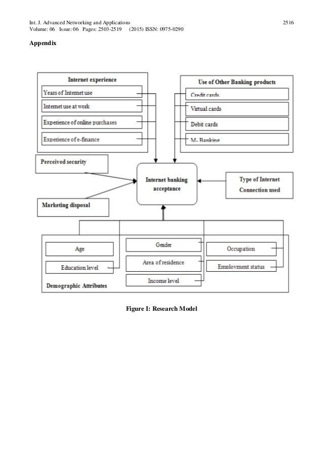 evaluating user acceptance of online banking