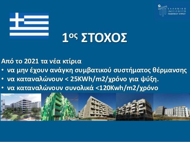 1ος ΣΤΟΧΟΣ  Από το 2021 τα νέα κτίρια  • να μην έχουν ανάγκη συμβατικού συστήματος θέρμανσης  • να καταναλώνουν < 25KWh/m2...