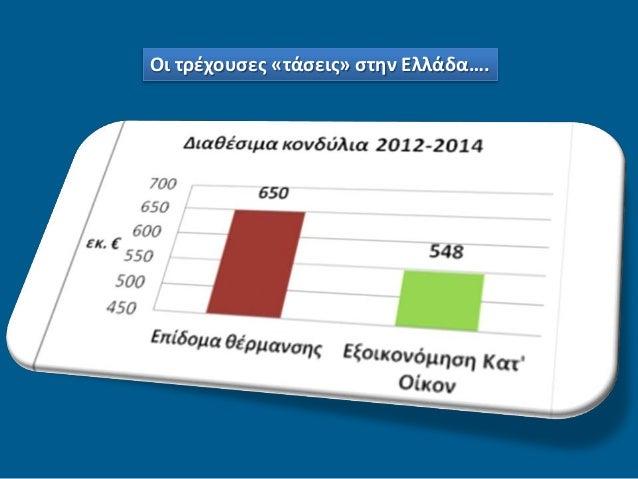 Οι τρέχουσες «τάσεις» στην Ελλάδα….