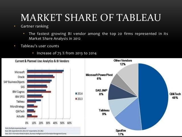 Market times desktop tool