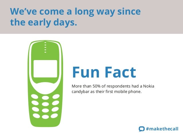 We've come a long way since  the early days.  Fun Fact  More than 50% of respondents had a Nokia candybar as their first m...