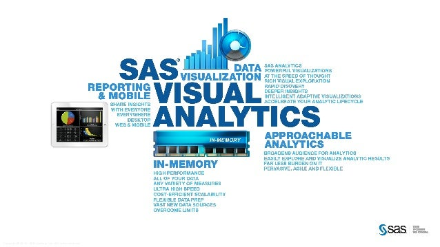 Image result for SAS Visual Analytics images