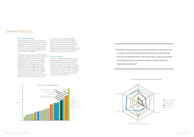 vaasa ett  smart grid 2013 global impact report  2013