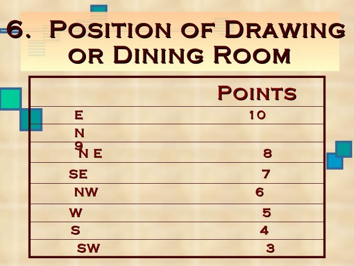 Position Of The Guest