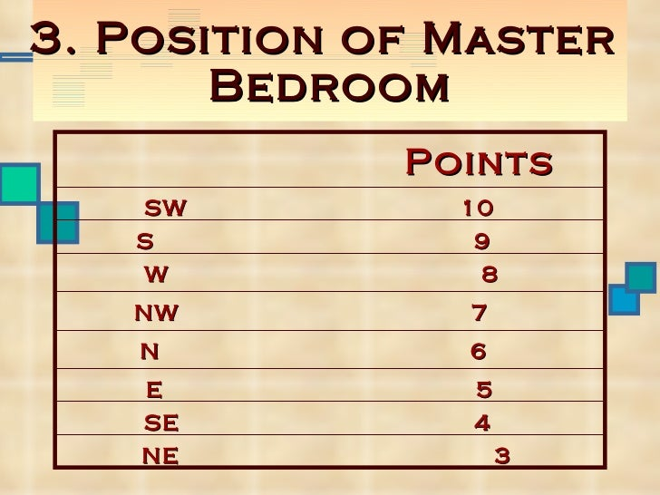 Vastu For Master Bedroom In North East