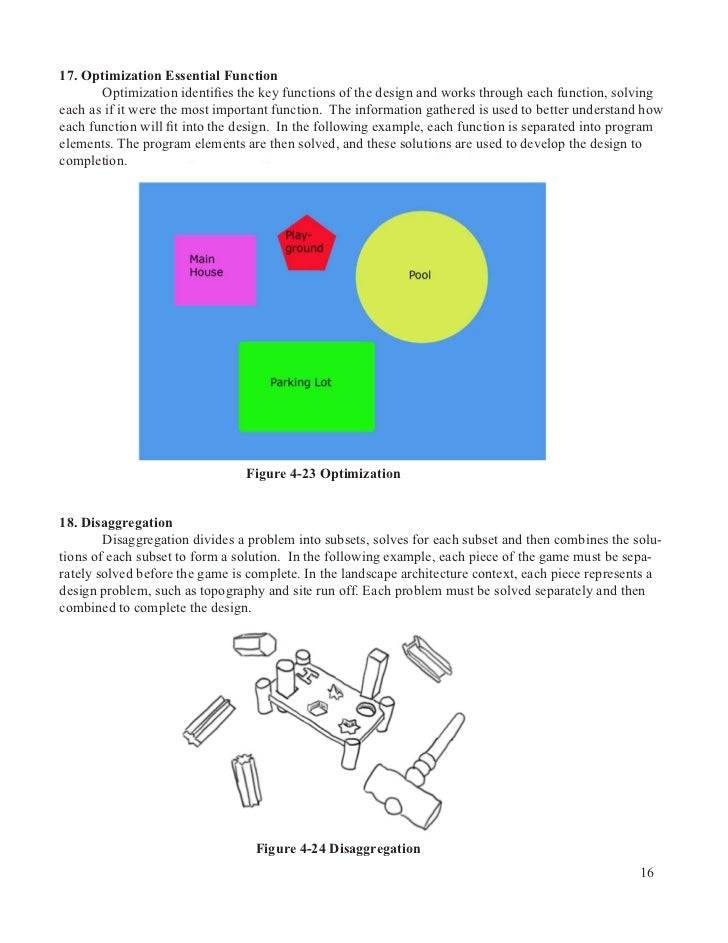Va a study of landscape architecture design methods for Architectural design problems