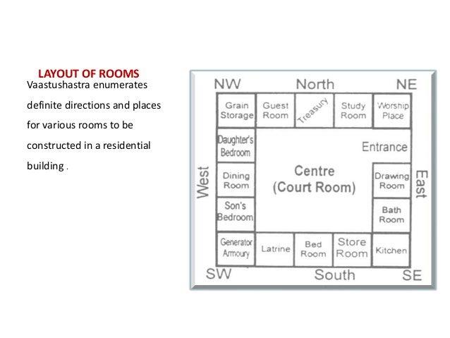 Lovely Contemporary Living Room Vastu Ne Loftyideals N In Decor Part 11