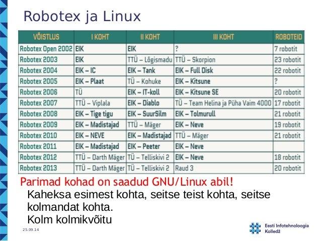 Robotex ja Linux  Parimad kohad on saadud GNU/Linux abil!  Kaheksa esimest kohta, seitse teist kohta, seitse  kolmandat ko...