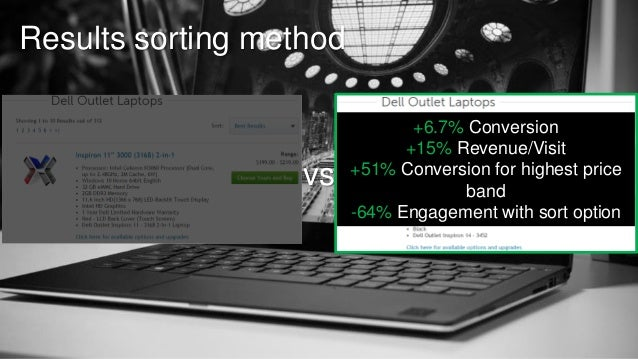 100 of Y Results sorting method vs +6.7% Conversion +15% Revenue/Visit +51% Conversion for highest price band -64% Engagem...
