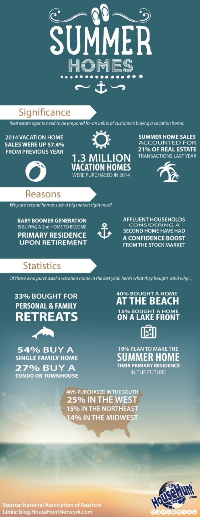 3!  5  maeaaaefiueaaataartssoeezgaizvefié        Real estate agents need to be prepared for an influx of customers buying a v...
