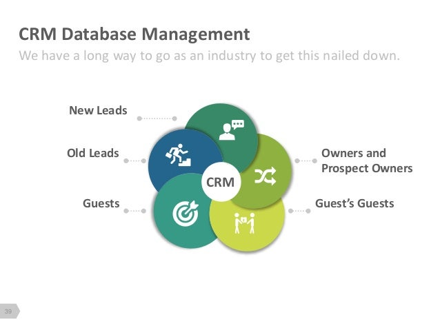 Conference Room Crm System