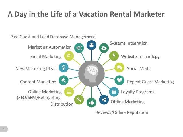 vacation rental marketing war room