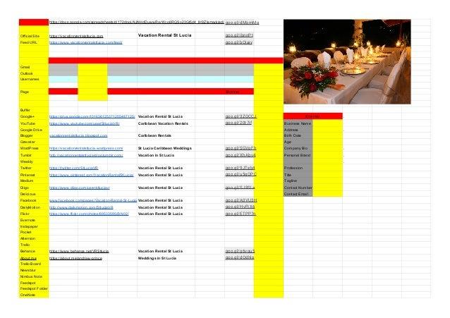 https://docs.google.com/spreadsheets/d/172dopLNJNHdDuwwRvyWco6RQSo23Gt5d4_lH9Zkvmwk/edit#gid=0goo.gl/dMsmMq Official Site ...