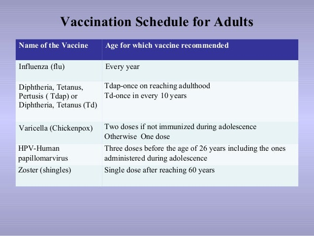 Administering Vaccines to Adults Dose Route Site and