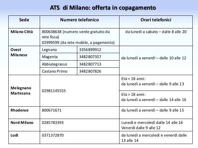 Calendario Vaccinazioni Lombardia.Vaccinazioni Lombardia Novita Wikivaccini