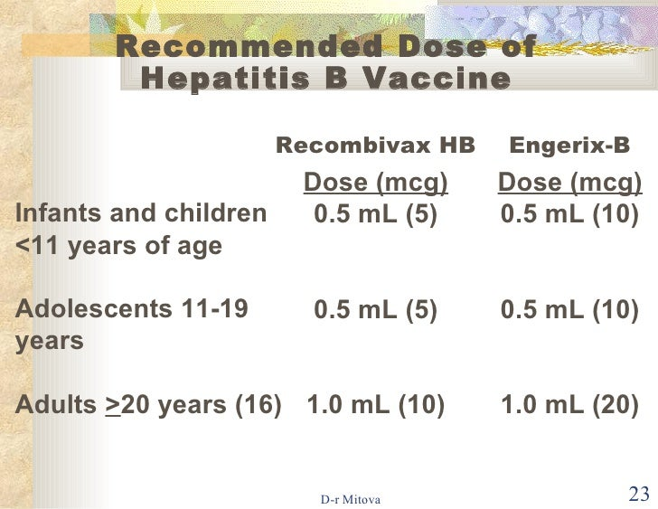 hepatitis b 2 Hepatitis b is a potentially life-threatening viral infection that affects the liver read here about prevention & 6 natural treatments to manage symptoms hepatitis b is a potentially life-threatening viral infection that affects the liver read here about prevention & 6 natural treatments to manage symptoms.