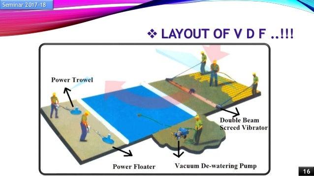 Trimix Flooring Services : Vacuum dewatered flooring v d f