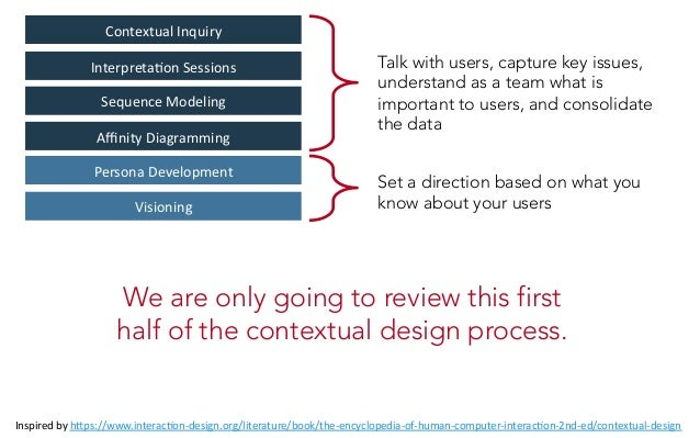 Contextual Inquiry  Interpreta0on Sessions  Sequence Modeling  Affinity Diagramming  Visioning  Persona Developmen...