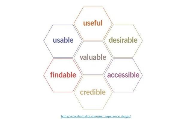 """h""""p://seman0cstudios.com/user_experience_design/"""