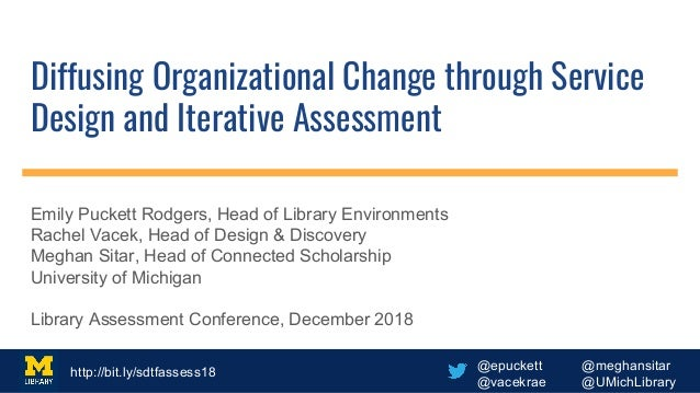 Diffusing Organizational Change through Service Design and Iterative Assessment Emily Puckett Rodgers, Head of Library Env...
